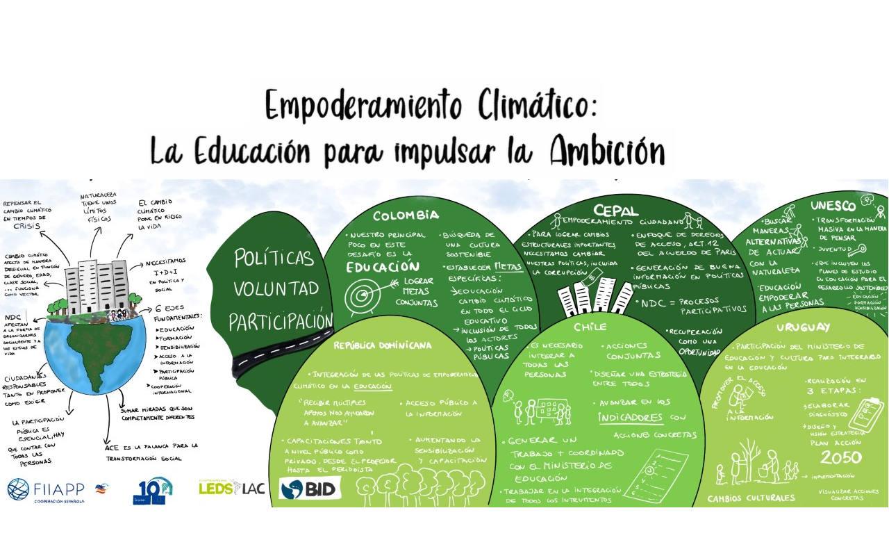 La educación, elemento sustancial para combatir el cambio climático