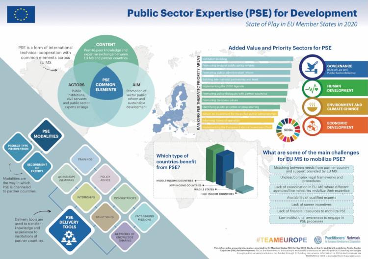 Las claves de movilizar el conocimiento del sector público